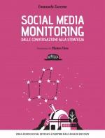 Social Media Monitoring brand reputation
